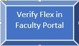Verify Flex